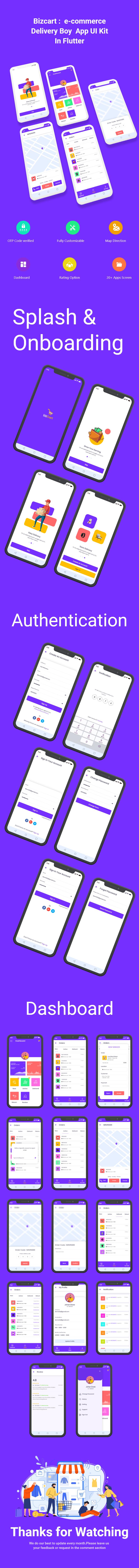 BizCart - Multi vendor e-commerce Flutter Full App UI Kit - 4