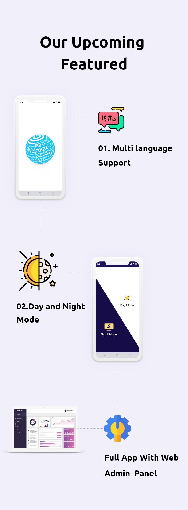 Billetera - Mobile eWallet App UI Kit in Flutter - 3